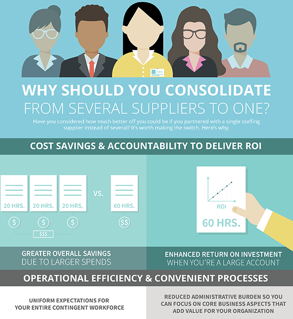 Why-Should-You-Consolidate-From-Several-Suppliers-to-One_Infographic_Staff-Management-SMX_2018_Featured-Image
